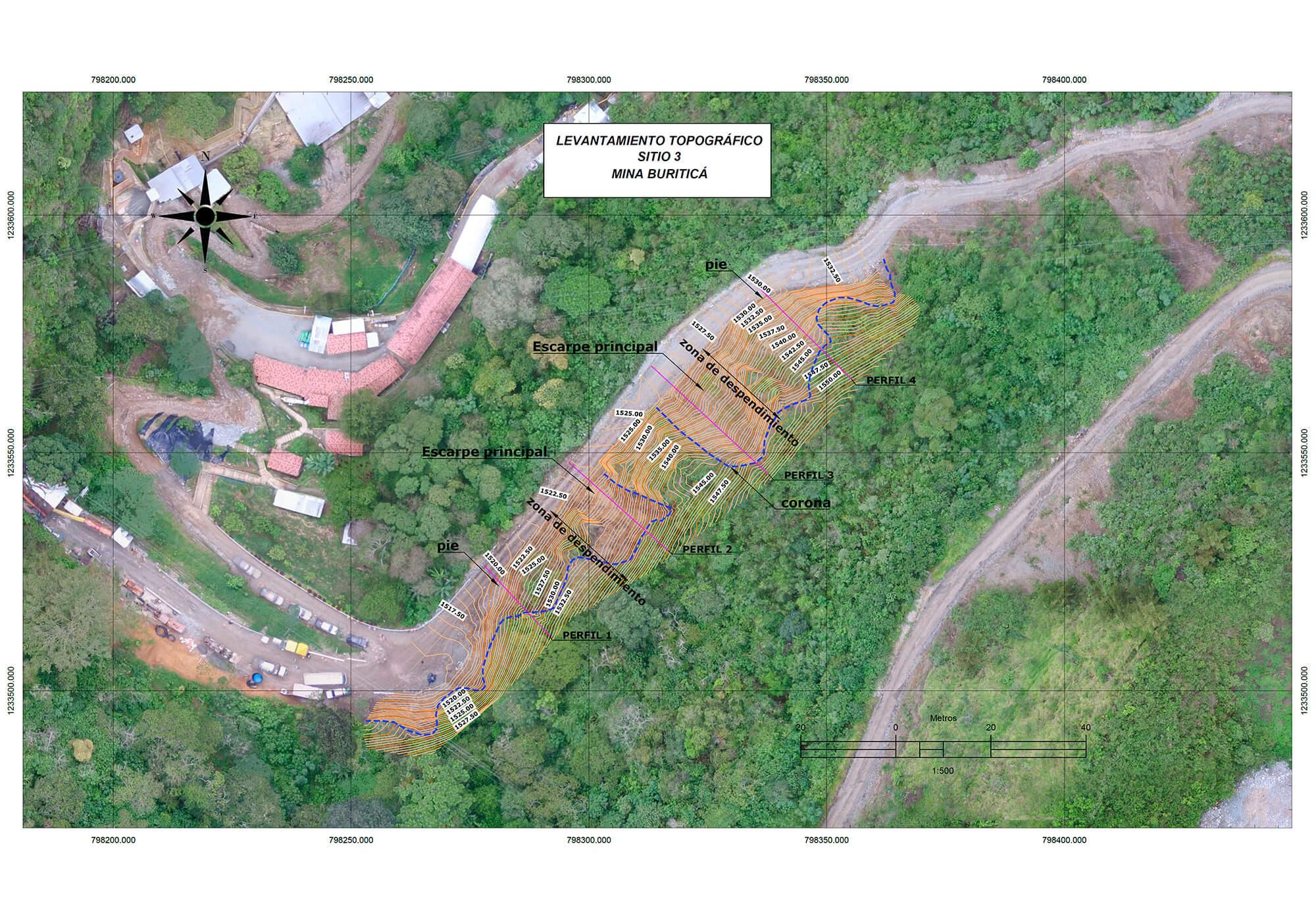 Control erosión taludes
